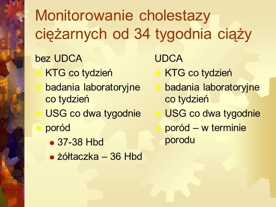 Monitorowanie cholestazy ciężarnych od 34 tygodnia ciąży bez UDCA  KTG co tydzień  badania laboratoryjne co tydzień  USG co dwa tygodnie  poród  37-38 Hbd  żółtaczka – 36 Hbd UDCA  KTG co tydzień  badania laboratoryjne co tydzień  USG co dwa tygodnie  poród – w terminie porodu