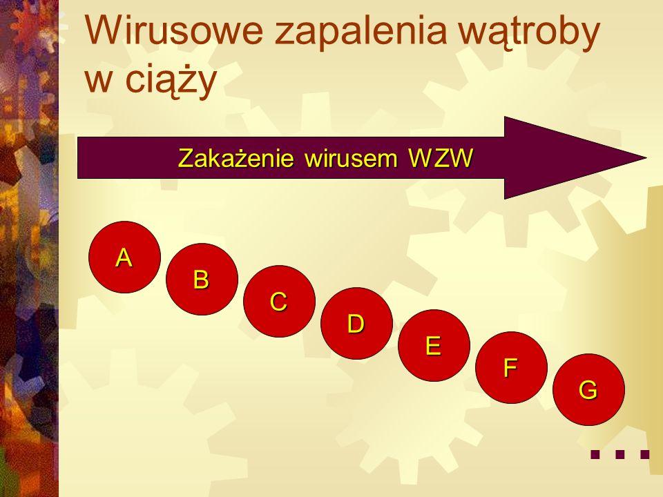 Wirusowe zapalenia wątroby w ciąży Zakażenie wirusem WZW A B C D E F G...