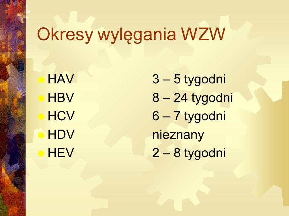 Okresy wylęgania WZW  HAV3 – 5 tygodni  HBV8 – 24 tygodni  HCV6 – 7 tygodni  HDVnieznany  HEV2 – 8 tygodni
