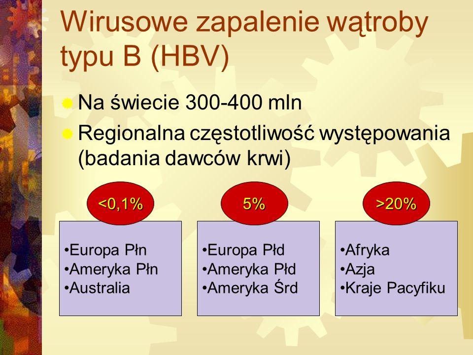 Wirusowe zapalenie wątroby typu B (HBV)  Na świecie 300-400 mln  Regionalna częstotliwość występowania (badania dawców krwi) Europa Płn Ameryka Płn Australia Afryka Azja Kraje Pacyfiku Europa Płd Ameryka Płd Ameryka Śrd <0,1%5%>20%
