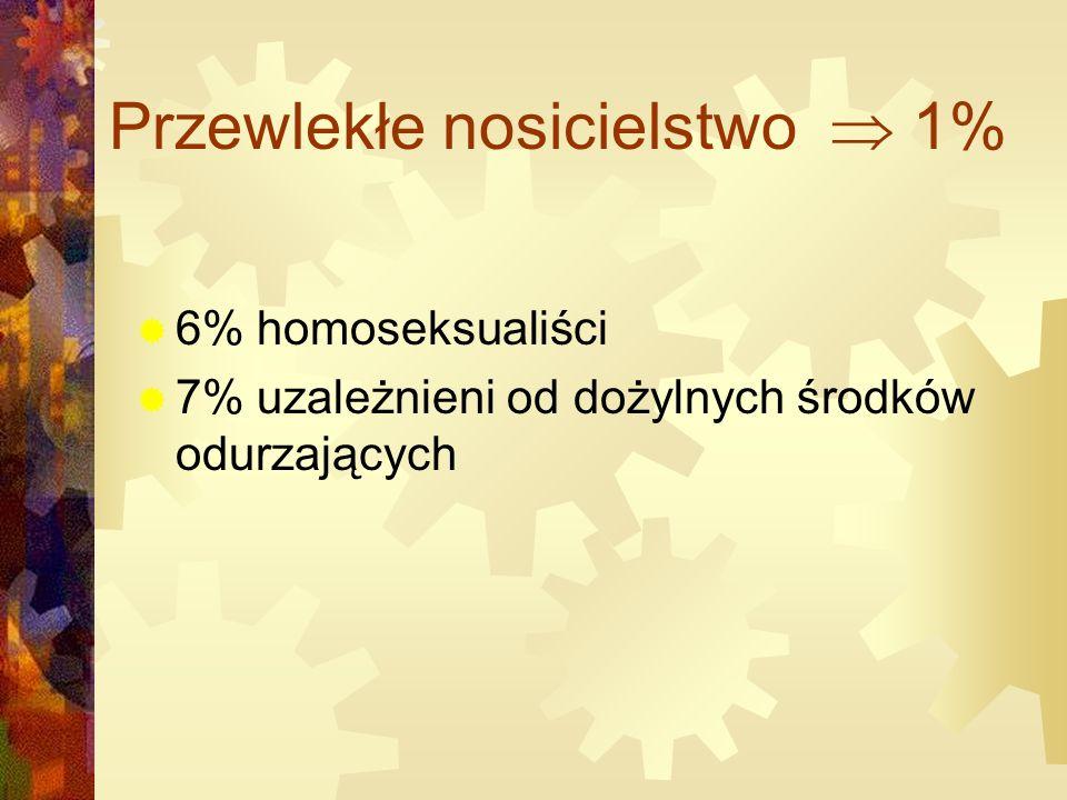Przewlekłe nosicielstwo  1%  6% homoseksualiści  7% uzależnieni od dożylnych środków odurzających
