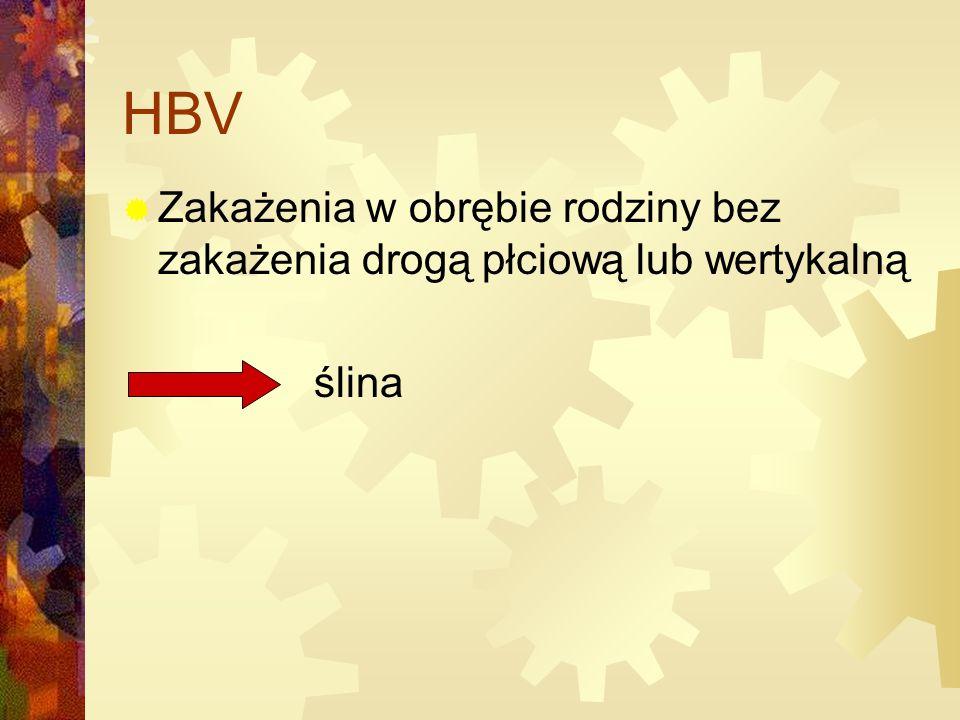 HBV  Zakażenia w obrębie rodziny bez zakażenia drogą płciową lub wertykalną ślina