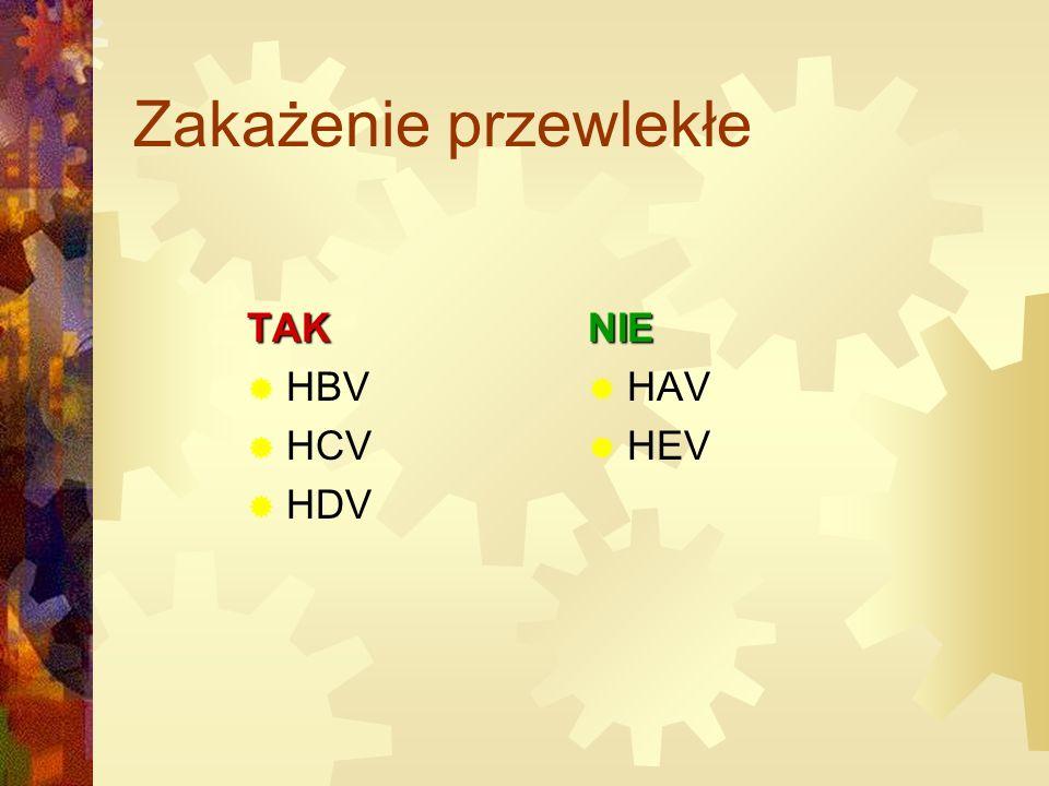 Zakażenie przewlekłe TAK  HBV  HCV  HDVNIE  HAV  HEV