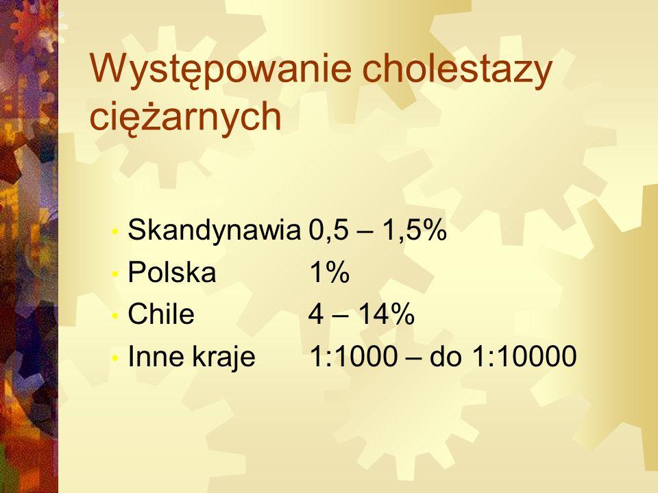 Występowanie cholestazy ciężarnych Skandynawia0,5 – 1,5% Polska1% Chile 4 – 14% Inne kraje1:1000 – do 1:10000