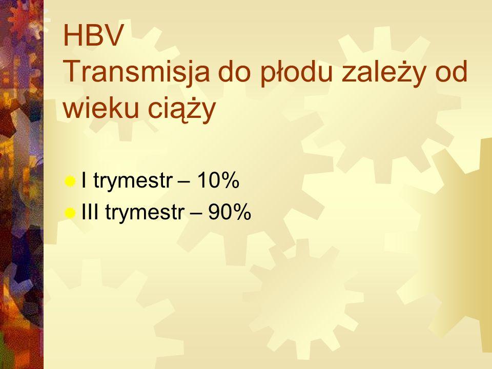 HBV Transmisja do płodu zależy od wieku ciąży  I trymestr – 10%  III trymestr – 90%