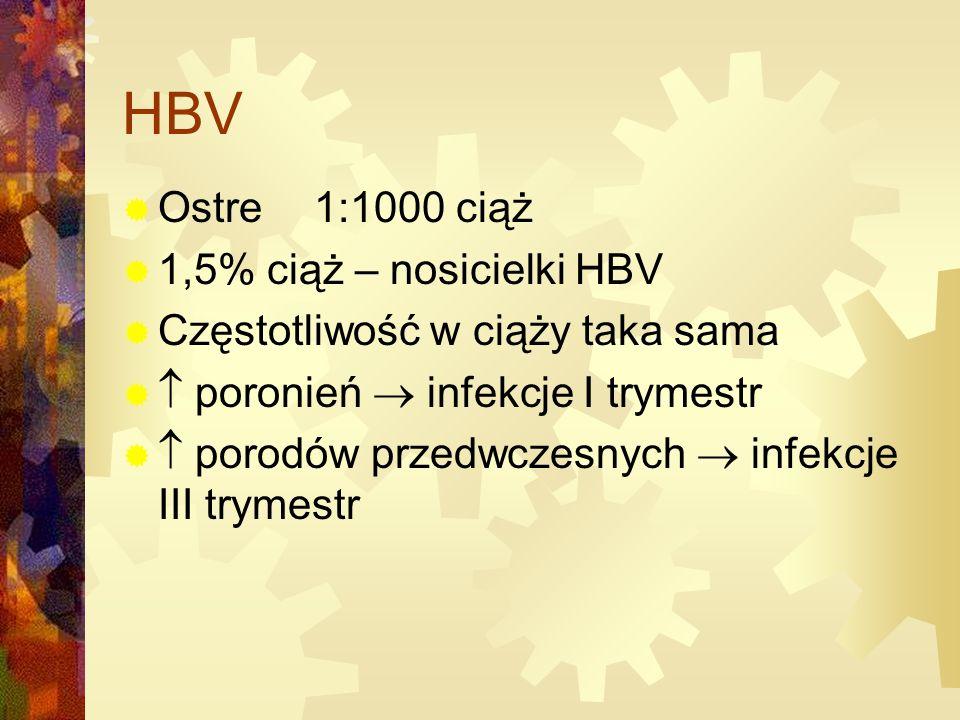 HBV  Ostre1:1000 ciąż  1,5% ciąż – nosicielki HBV  Częstotliwość w ciąży taka sama   poronień  infekcje I trymestr   porodów przedwczesnych  infekcje III trymestr