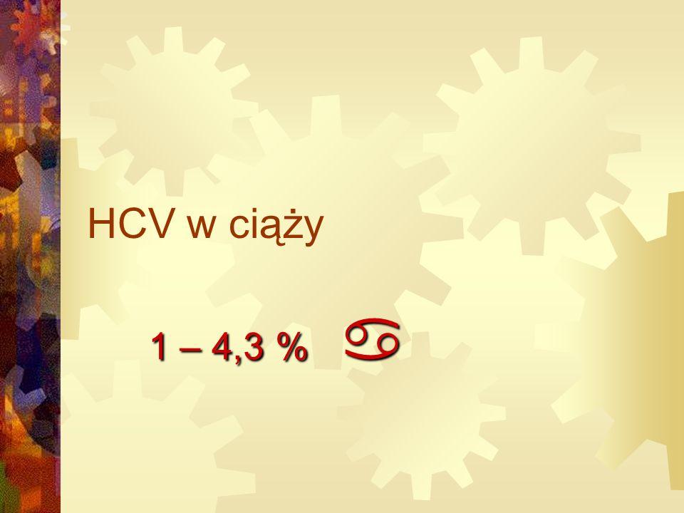 HCV w ciąży 1 – 4,3 % 