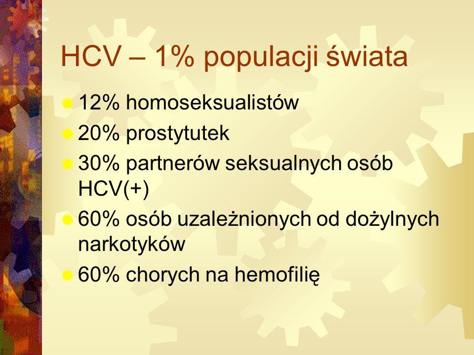 HCV – 1% populacji świata  12% homoseksualistów  20% prostytutek  30% partnerów seksualnych osób HCV(+)  60% osób uzależnionych od dożylnych narkotyków  60% chorych na hemofilię