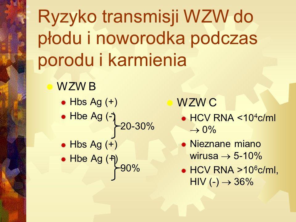 Ryzyko transmisji WZW do płodu i noworodka podczas porodu i karmienia  WZW B  Hbs Ag (+)  Hbe Ag (-)  Hbs Ag (+)  Hbe Ag (+)  WZW C  HCV RNA <10 4 c/ml  0%  Nieznane miano wirusa  5-10%  HCV RNA >10 6 c/ml, HIV (-)  36% 20-30% 90%