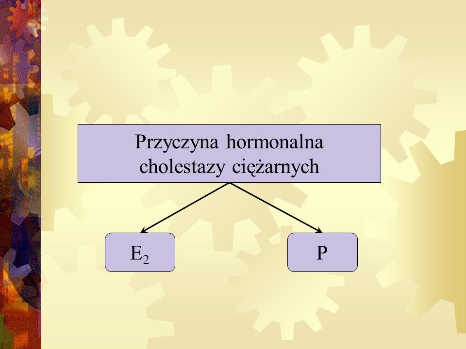 E2E2 P Przyczyna hormonalna cholestazy ciężarnych