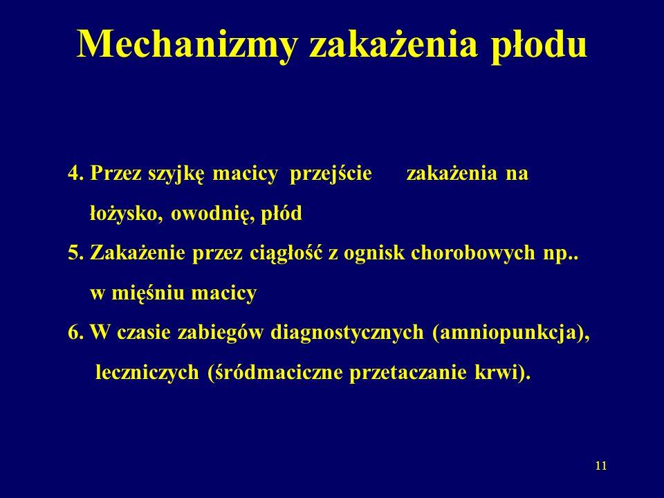 11 Mechanizmy zakażenia płodu 4.