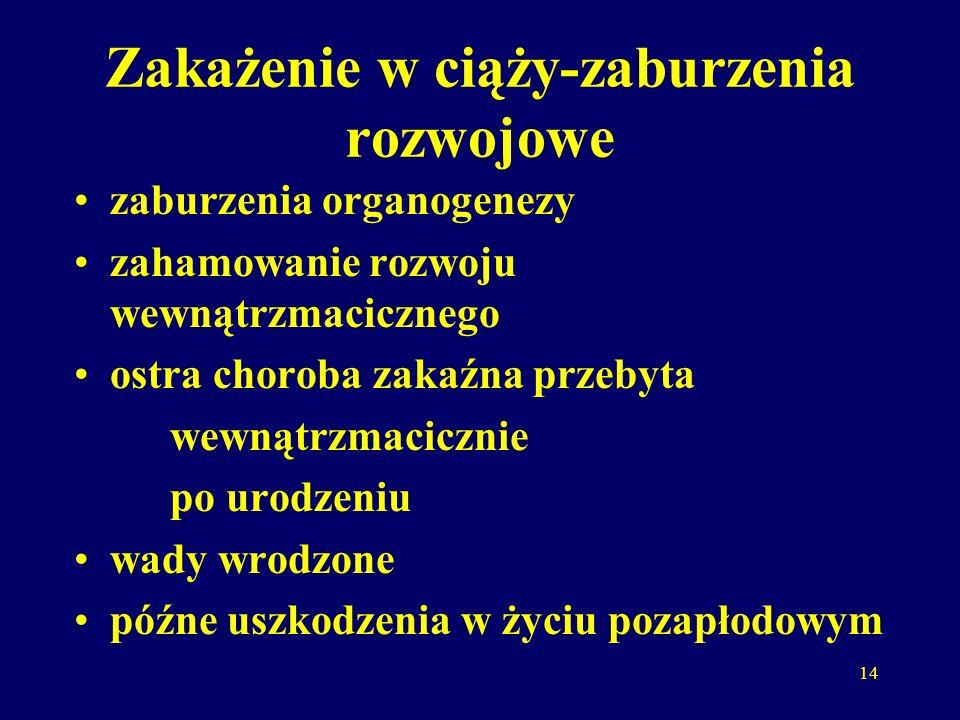 15 TORCH T- Toksoplazmoza O- Others infections - ospa wietrzna,odra,świnka, grypa, Coxsackie B, HB, HC, listerioza, chlamydioza) R-Różyczka C- Cytomegalia H- Herpes simplex typ2, genitalis Najgroźniejsze zakażenie pierwotne w okresie organogenezy- do 85 dnia ciąży
