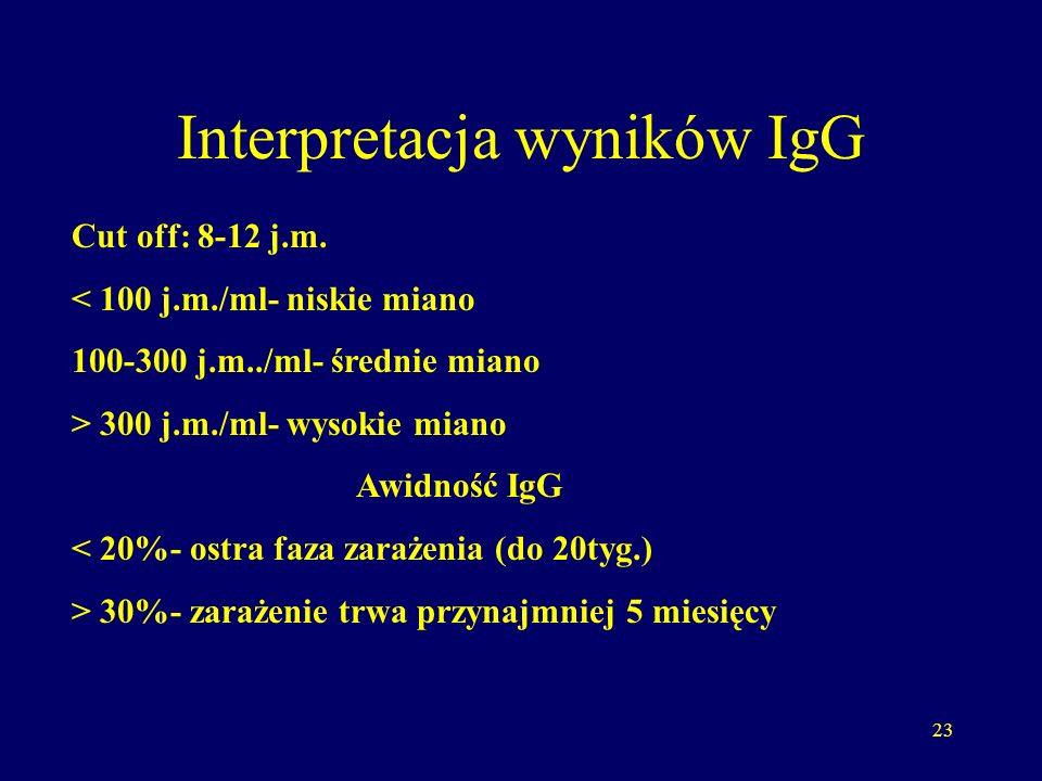 23 Interpretacja wyników IgG Cut off: 8-12 j.m.