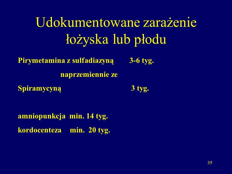 35 Udokumentowane zarażenie łożyska lub płodu Pirymetamina z sulfadiazyną 3-6 tyg.