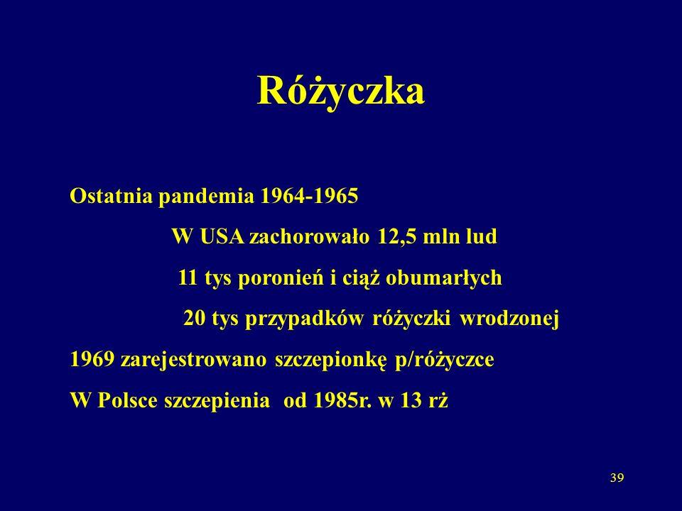 39 Różyczka Ostatnia pandemia 1964-1965 W USA zachorowało 12,5 mln lud 11 tys poronień i ciąż obumarłych 20 tys przypadków różyczki wrodzonej 1969 zarejestrowano szczepionkę p/różyczce W Polsce szczepienia od 1985r.