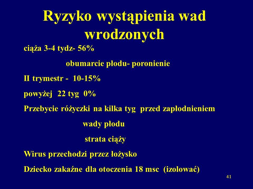 41 Ryzyko wystąpienia wad wrodzonych ciąża 3-4 tydz- 56% obumarcie płodu- poronienie II trymestr - 10-15% powyżej 22 tyg 0% Przebycie różyczki na kilka tyg przed zapłodnieniem wady płodu strata ciąży Wirus przechodzi przez łożysko Dziecko zakaźne dla otoczenia 18 msc (izolować)