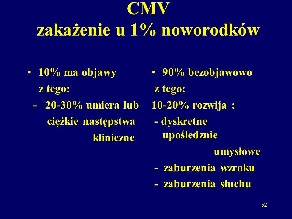 53 CMV- rozpoznanie 1.