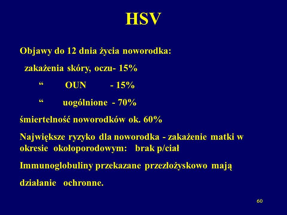 60 HSV Objawy do 12 dnia życia noworodka: zakażenia skóry, oczu- 15% OUN - 15% uogólnione - 70% śmiertelność noworodków ok.