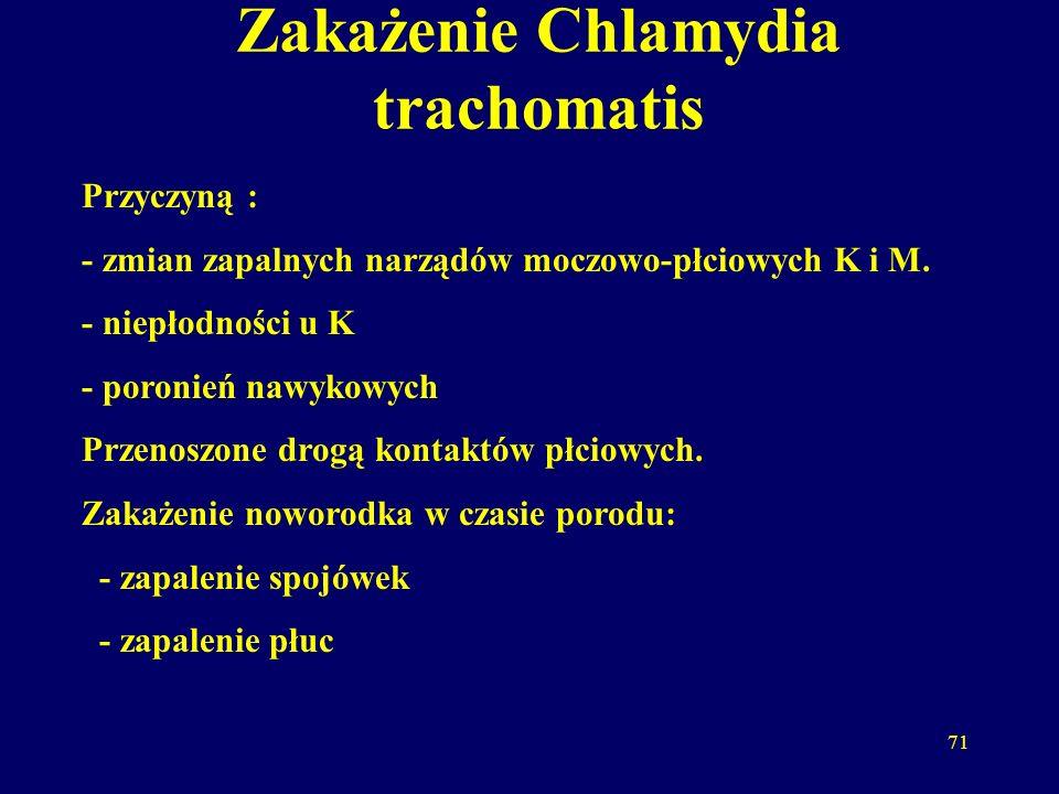 71 Zakażenie Chlamydia trachomatis Przyczyną : - zmian zapalnych narządów moczowo-płciowych K i M.