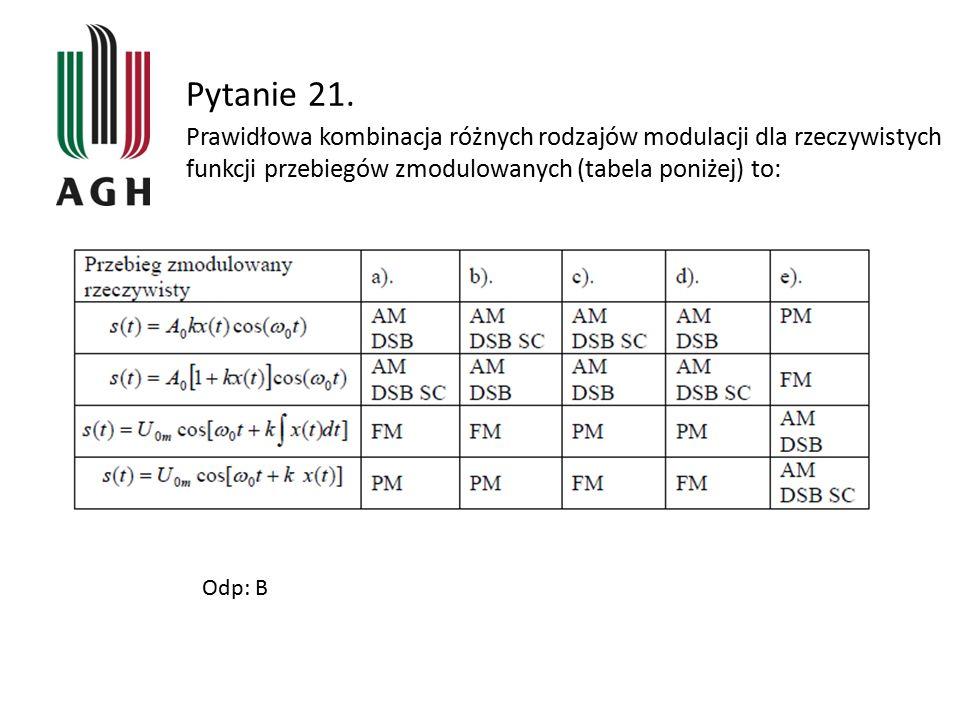 Pytanie 21. Prawidłowa kombinacja różnych rodzajów modulacji dla rzeczywistych funkcji przebiegów zmodulowanych (tabela poniżej) to: Odp: B