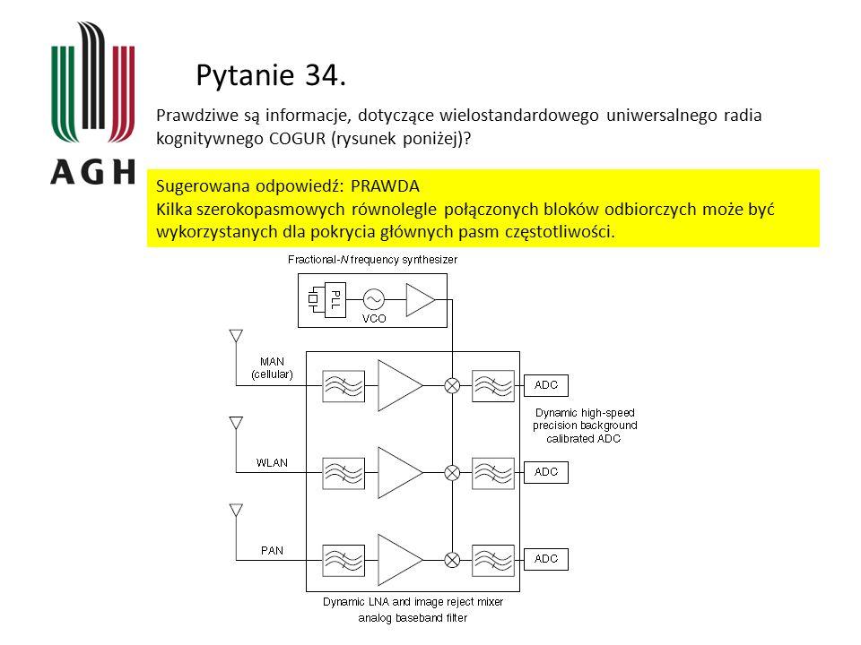 Pytanie 34. Prawdziwe są informacje, dotyczące wielostandardowego uniwersalnego radia kognitywnego COGUR (rysunek poniżej)? Sugerowana odpowiedź: PRAW