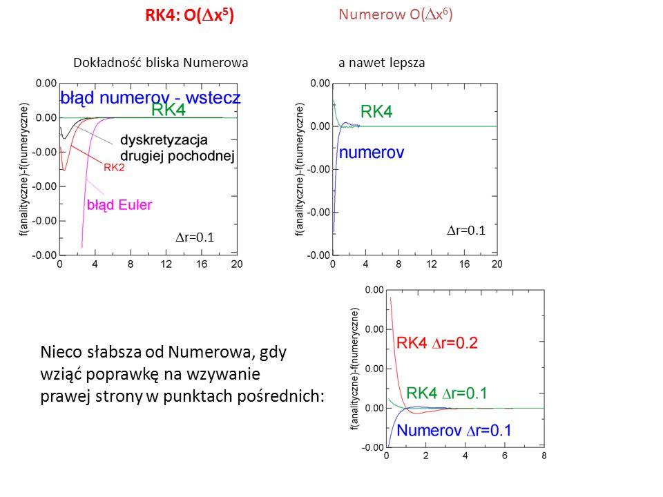 RK4: O(  x 5 )  r=0.1 Dokładność bliska Numerowa a nawet lepsza Nieco słabsza od Numerowa, gdy wziąć poprawkę na wzywanie prawej strony w punktach pośrednich: Numerow O(  x 6 )