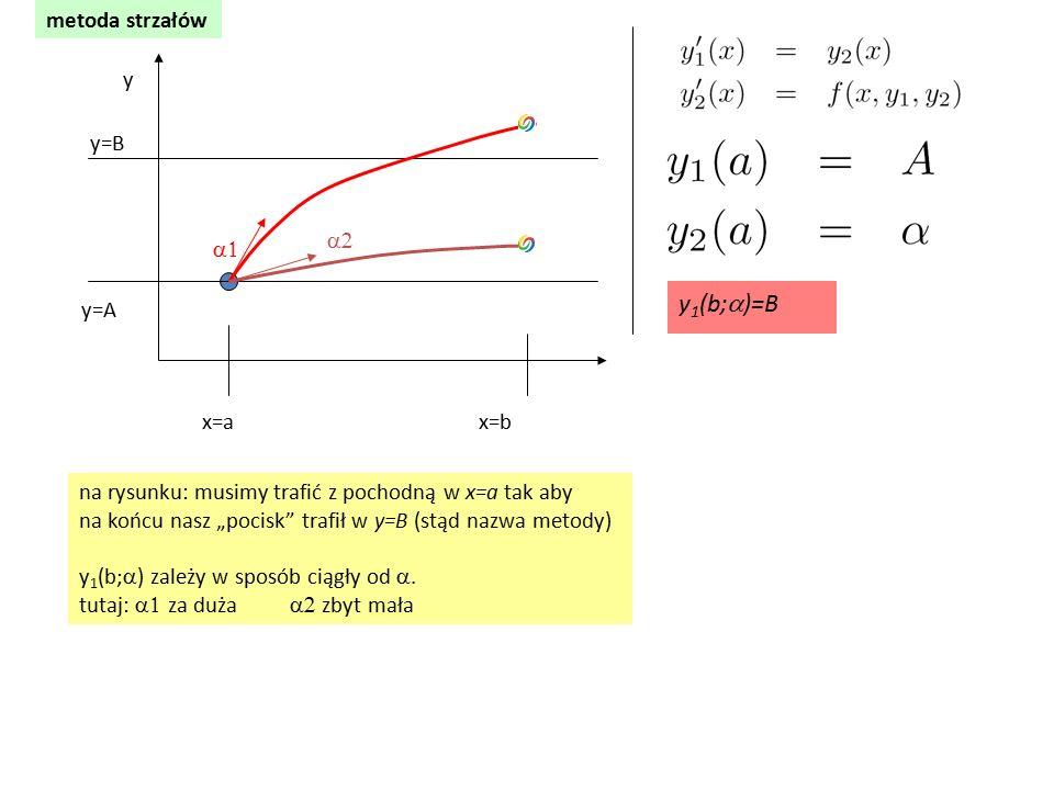 """y 1 (b;  )=B x=a x=b y y=A y=B metoda strzałów   na rysunku: musimy trafić z pochodną w x=a tak aby na końcu nasz """"pocisk trafił w y=B (stąd nazwa metody) y 1 (b;  ) zależy w sposób ciągły od  tutaj:  za duża  zbyt mała"""