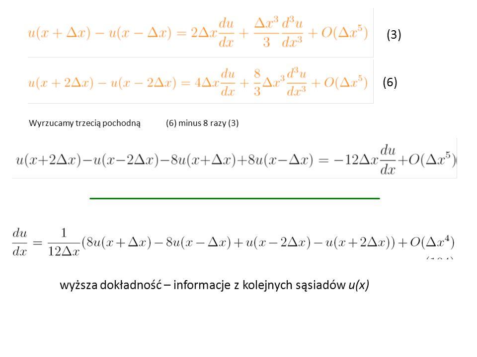 (6) minus 8 razy (3)Wyrzucamy trzecią pochodną (3) (6) wyższa dokładność – informacje z kolejnych sąsiadów u(x)