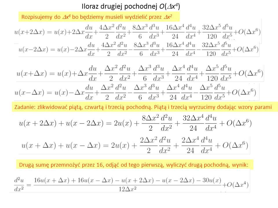 Iloraz drugiej pochodnej O(  x 4 ) Zadanie: zlikwidować piątą, czwartą i trzecią pochodną. Piątą i trzecią wyrzucimy dodając wzory parami Rozpisujemy
