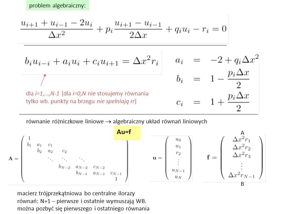problem algebraiczny: dla i=1,...,N-1 [dla i=0,N nie stosujemy równania tylko wb. punkty na brzegu nie spełniają rr] równanie różniczkowe liniowe  al