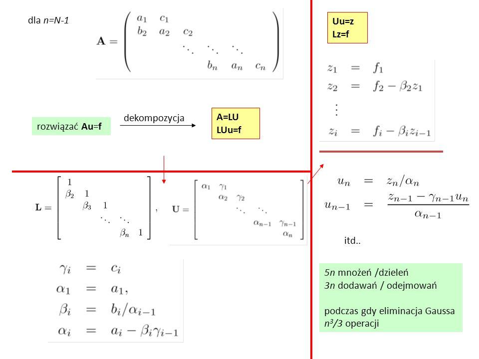 dla n=N-1 rozwiązać Au=f A=LU LUu=f dekompozycja Uu=z Lz=f itd..