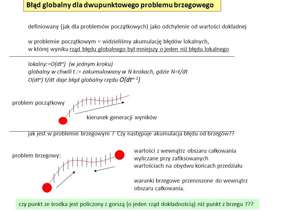 Błąd globalny dla dwupunktowego problemu brzegowego definiowany (jak dla problemów początkowych) jako odchylenie od wartości dokładnej w problemie początkowym = widzieliśmy akumulację błędów lokalnych, w której wyniku rząd błędu globalnego był mniejszy o jeden niż błędu lokalnego lokalny:=O(dt n ) (w jednym kroku) globalny w chwili t := zakumulowany w N krokach, gdzie N=t/dt O(dt n ) t/dt daje błąd globalny rzędu O(dt n-1 ) jak jest w problemie brzegowym .