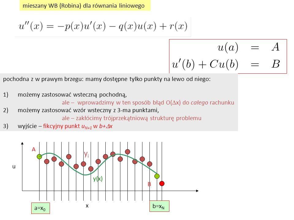 mieszany WB (Robina) dla równania liniowego pochodna z w prawym brzegu: mamy dostępne tylko punkty na lewo od niego: 1)możemy zastosować wsteczną poch