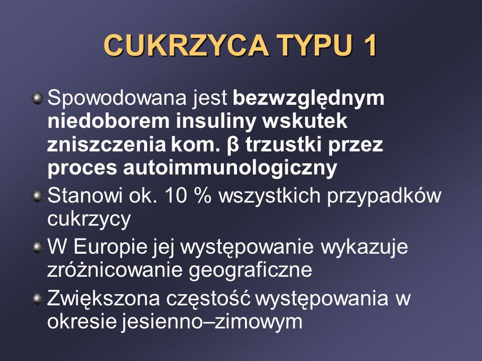 CUKRZYCA TYPU 1 Spowodowana jest bezwzględnym niedoborem insuliny wskutek zniszczenia kom. β trzustki przez proces autoimmunologiczny Stanowi ok. 10 %