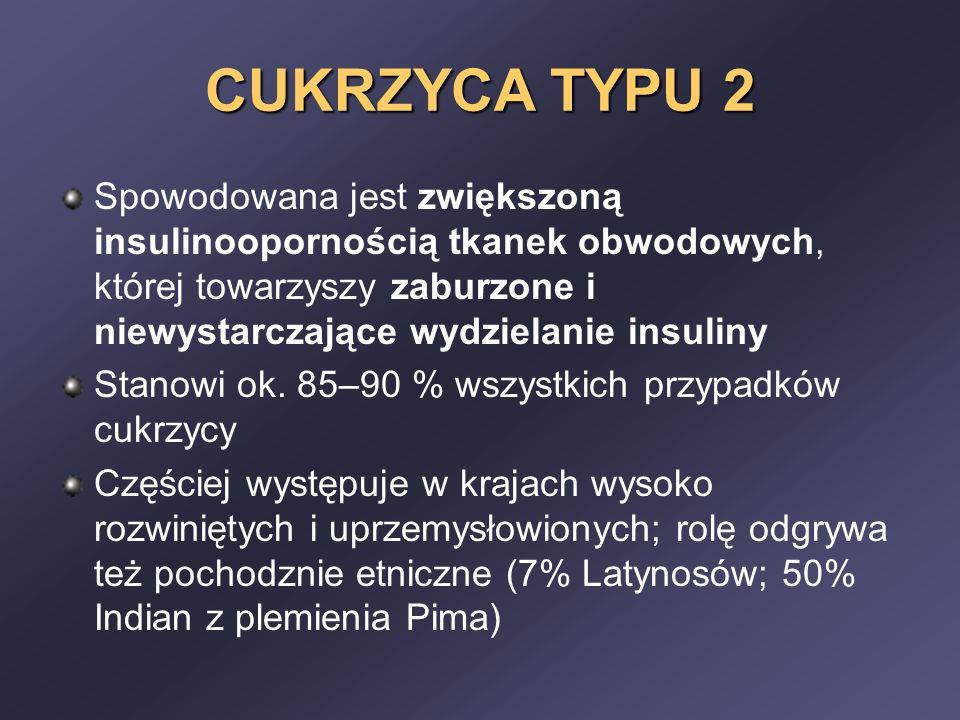 CUKRZYCA TYPU 2 Spowodowana jest zwiększoną insulinoopornością tkanek obwodowych, której towarzyszy zaburzone i niewystarczające wydzielanie insuliny Stanowi ok.