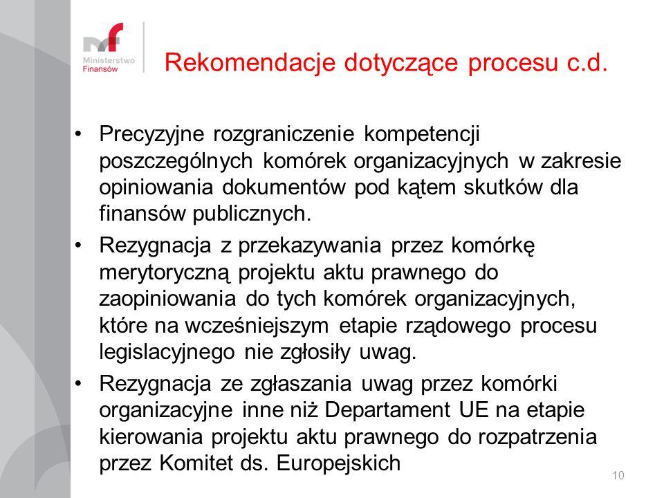 Rekomendacje dotyczące procesu c.d.