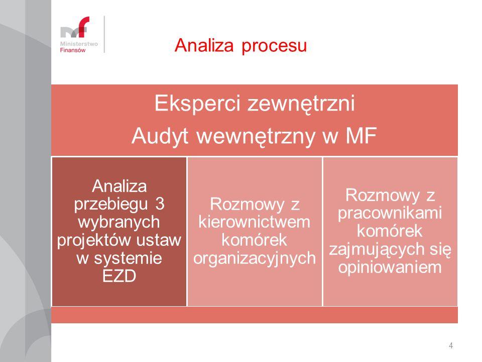 Analiza procesu Eksperci zewnętrzni Audyt wewnętrzny w MF Analiza przebiegu 3 wybranych projektów ustaw w systemie EZD Rozmowy z kierownictwem komórek organizacyjnych Rozmowy z pracownikami komórek zajmujących się opiniowaniem 4