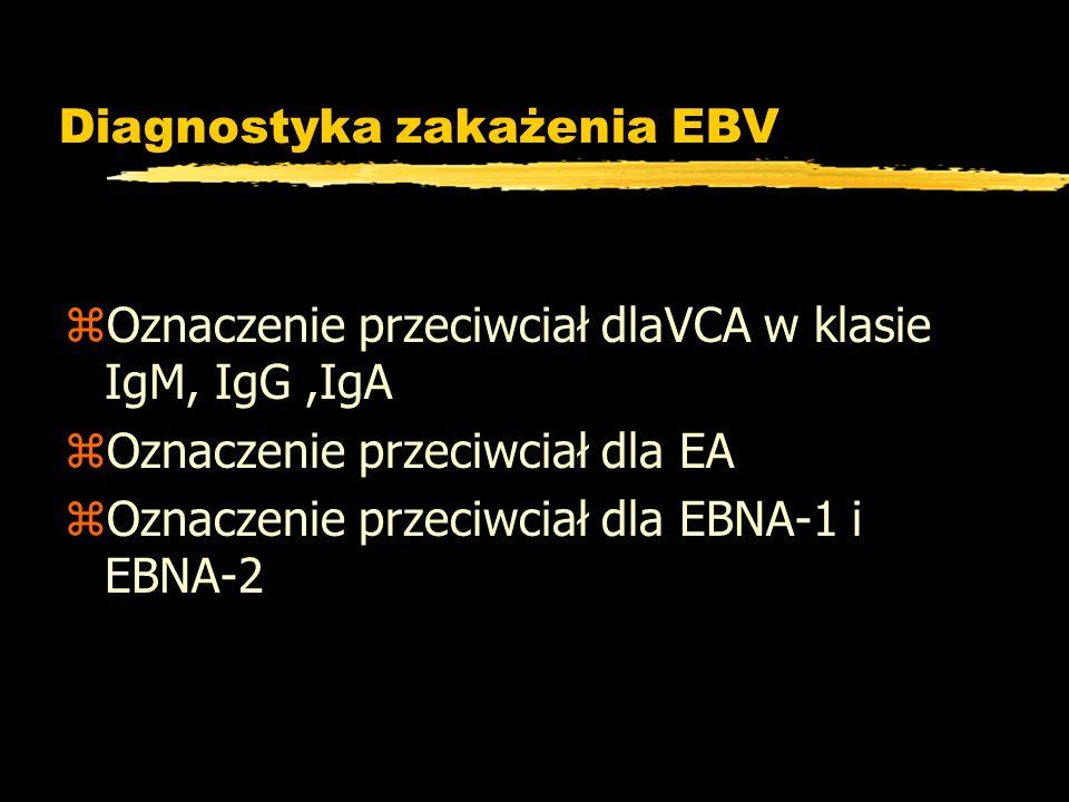 Diagnostyka zakażenia EBV zOznaczenie przeciwciał dlaVCA w klasie IgM, IgG,IgA zOznaczenie przeciwciał dla EA zOznaczenie przeciwciał dla EBNA-1 i EBN