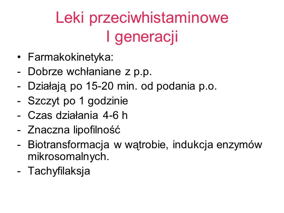 Leki przeciwhistaminowe I generacji Farmakokinetyka: -Dobrze wchłaniane z p.p.