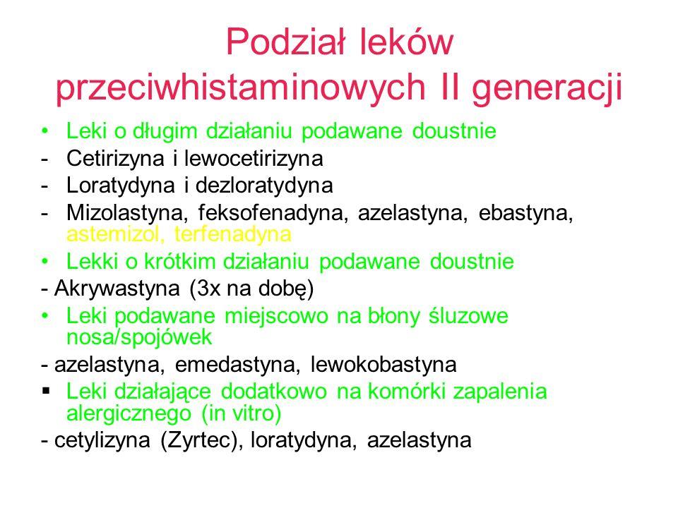 Podział leków przeciwhistaminowych II generacji Leki o długim działaniu podawane doustnie -Cetirizyna i lewocetirizyna -Loratydyna i dezloratydyna -Mizolastyna, feksofenadyna, azelastyna, ebastyna, astemizol, terfenadyna Lekki o krótkim działaniu podawane doustnie - Akrywastyna (3x na dobę) Leki podawane miejscowo na błony śluzowe nosa/spojówek - azelastyna, emedastyna, lewokobastyna  Leki działające dodatkowo na komórki zapalenia alergicznego (in vitro) - cetylizyna (Zyrtec), loratydyna, azelastyna
