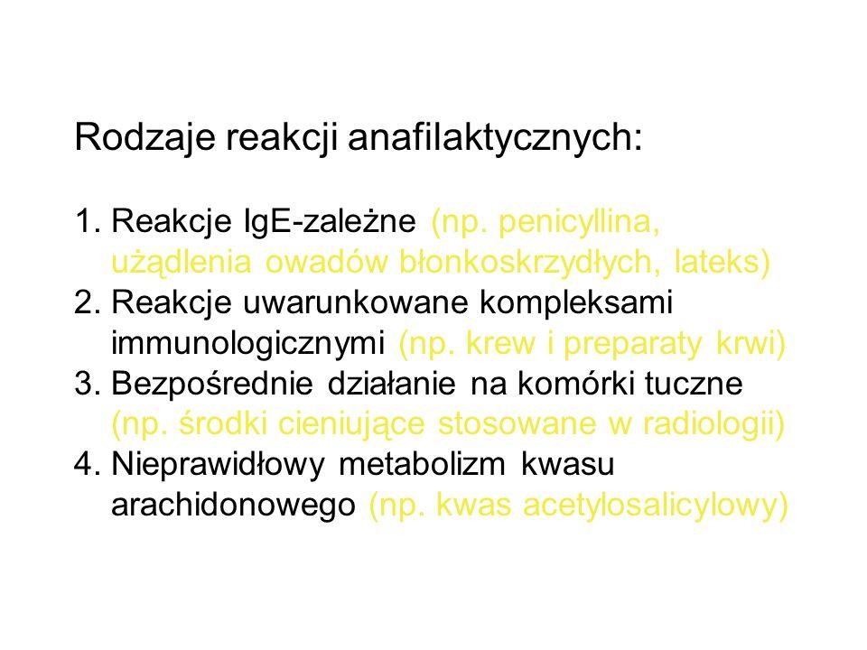 Rodzaje reakcji anafilaktycznych: 1.Reakcje IgE-zależne (np.
