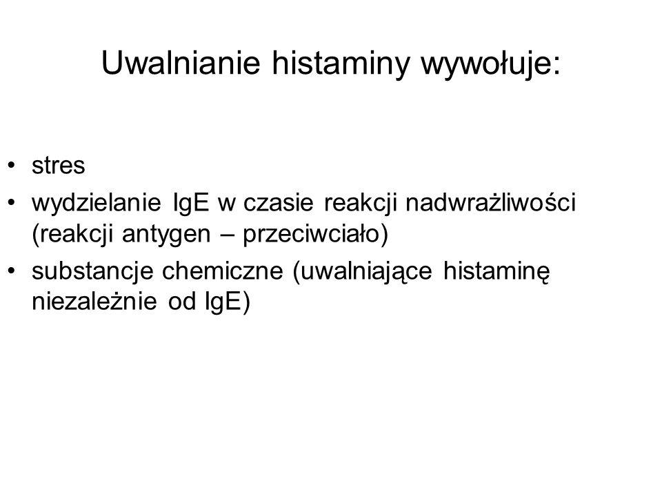 Uwalnianie histaminy wywołuje: stres wydzielanie IgE w czasie reakcji nadwrażliwości (reakcji antygen – przeciwciało) substancje chemiczne (uwalniające histaminę niezależnie od IgE)
