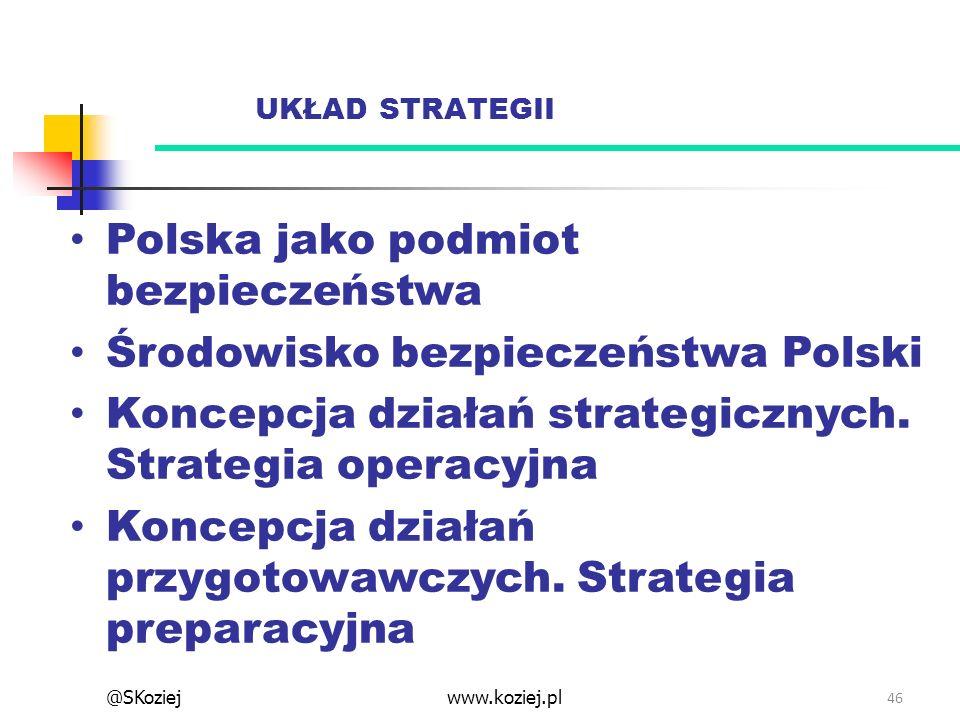 UKŁAD STRATEGII 46 Polska jako podmiot bezpieczeństwa Środowisko bezpieczeństwa Polski Koncepcja działań strategicznych. Strategia operacyjna Koncepcj