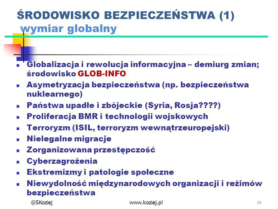 ŚRODOWISKO BEZPIECZEŃSTWA (1) wymiar globalny Globalizacja i rewolucja informacyjna – demiurg zmian; środowisko GLOB-INFO Asymetryzacja bezpieczeństwa