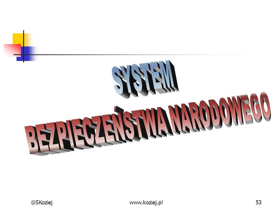 www.koziej.pl53