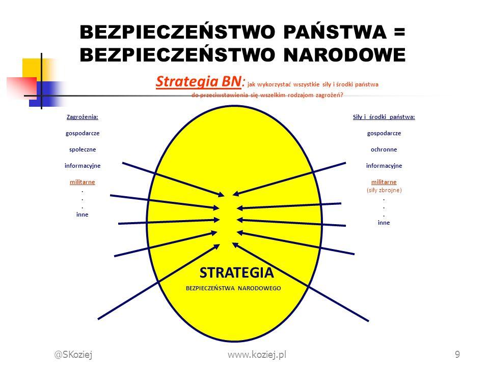 @SKoziej9 Strategia BN: jak wykorzystać wszystkie siły i środki państwa do przeciwstawienia się wszelkim rodzajom zagrożeń? Zagrożenia: gospodarcze sp