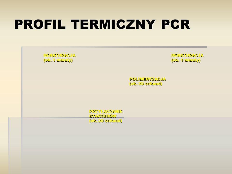 PROFIL TERMICZNY PCR DENATURACJA (ok. 1 minuty) PRZYŁĄCZANIE STARTERÓW (ok. 30 sekund) POLIMERYZACJA (ok. 30 sekund) DENATURACJA (ok. 1 minuty)
