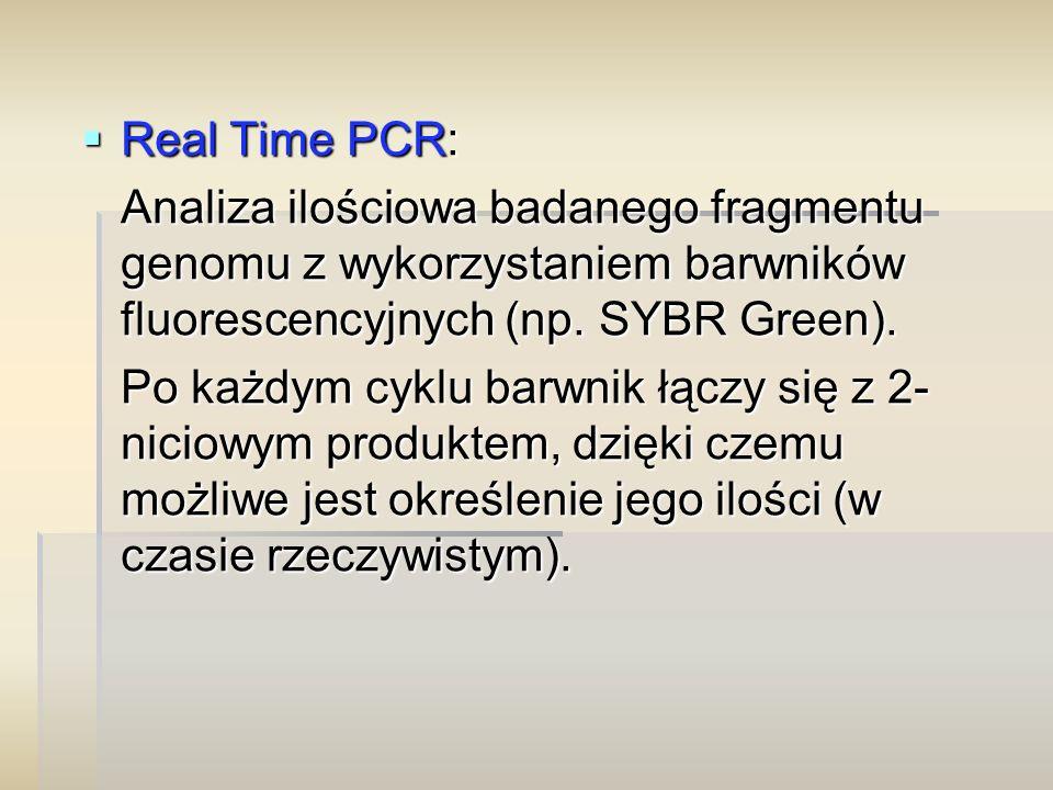  Real Time PCR: Analiza ilościowa badanego fragmentu genomu z wykorzystaniem barwników fluorescencyjnych (np. SYBR Green). Po każdym cyklu barwnik łą
