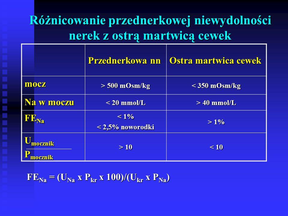 Różnicowanie przednerkowej niewydolności nerek z ostrą martwicą cewek Przednerkowa nn Ostra martwica cewek mocz > 500 mOsm/kg < 350 mOsm/kg Na w moczu < 20 mmol/L > 40 mmol/L FE Na < 1% < 2,5% noworodki > 1% U mocznik P mocznik > 10 < 10 FE Na = (U Na x P kr x 100)/(U kr x P Na )