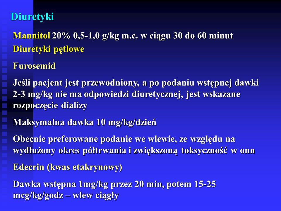 Diuretyki Mannitol 20% 0,5-1,0 g/kg m.c.